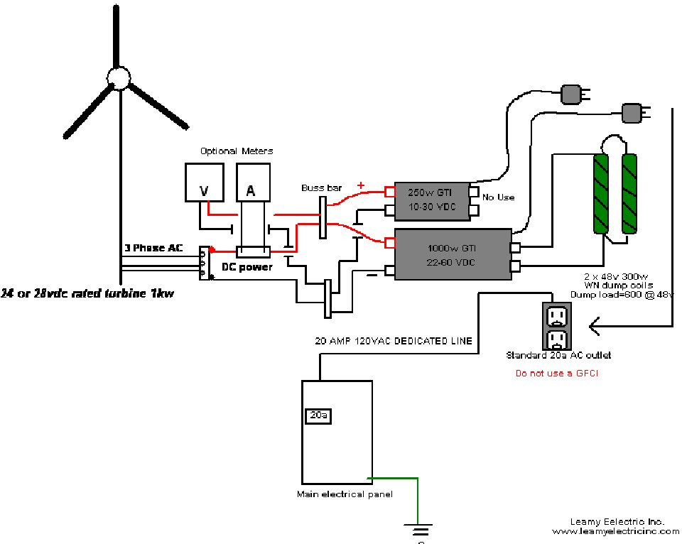 leamy electric grid tie wind system | windynation ... 24 volt wind turbine wiring diagram