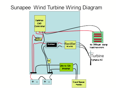 Xantrex inverter charger rv wiring diagram rv park electrical xantrex charge controller wiring diagram cheapraybanclubmaster Image collections