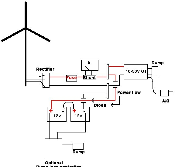 Wind Power Plant Circuit Diagram on Portable Solar Generator Wiring Schematic