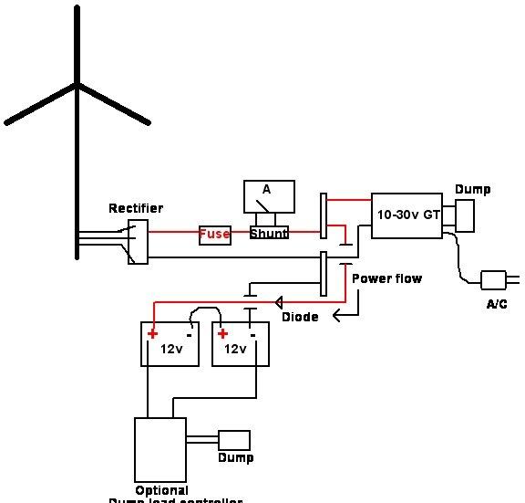 wiring diagram of generator